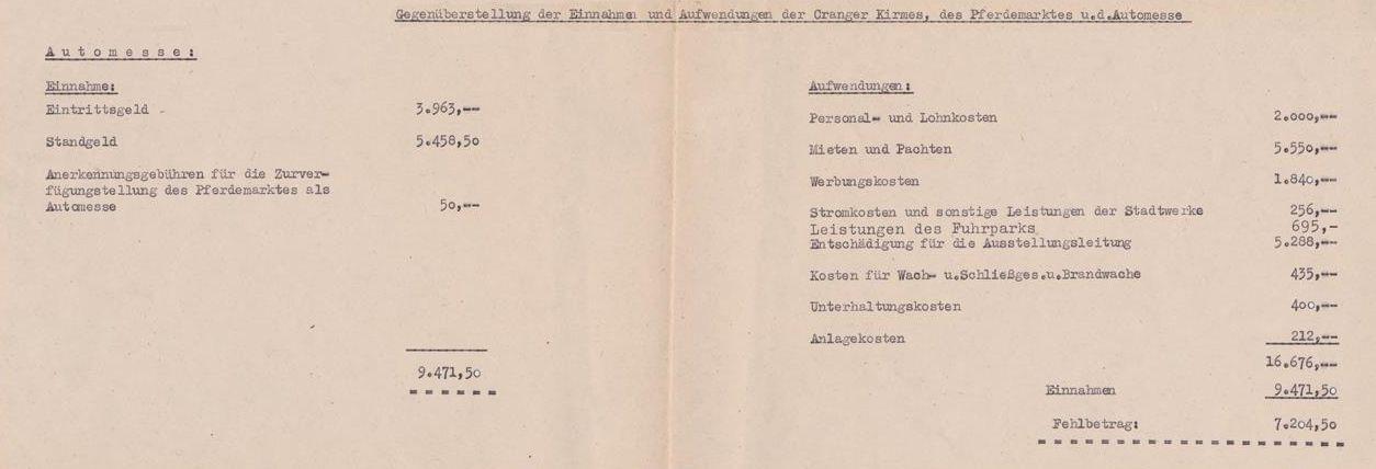 Gegenüberstellung der Einnahmen und Aufwendungen der Cranger Kirmes , des Pferdemarktes und der Automesse, 1954.jpg