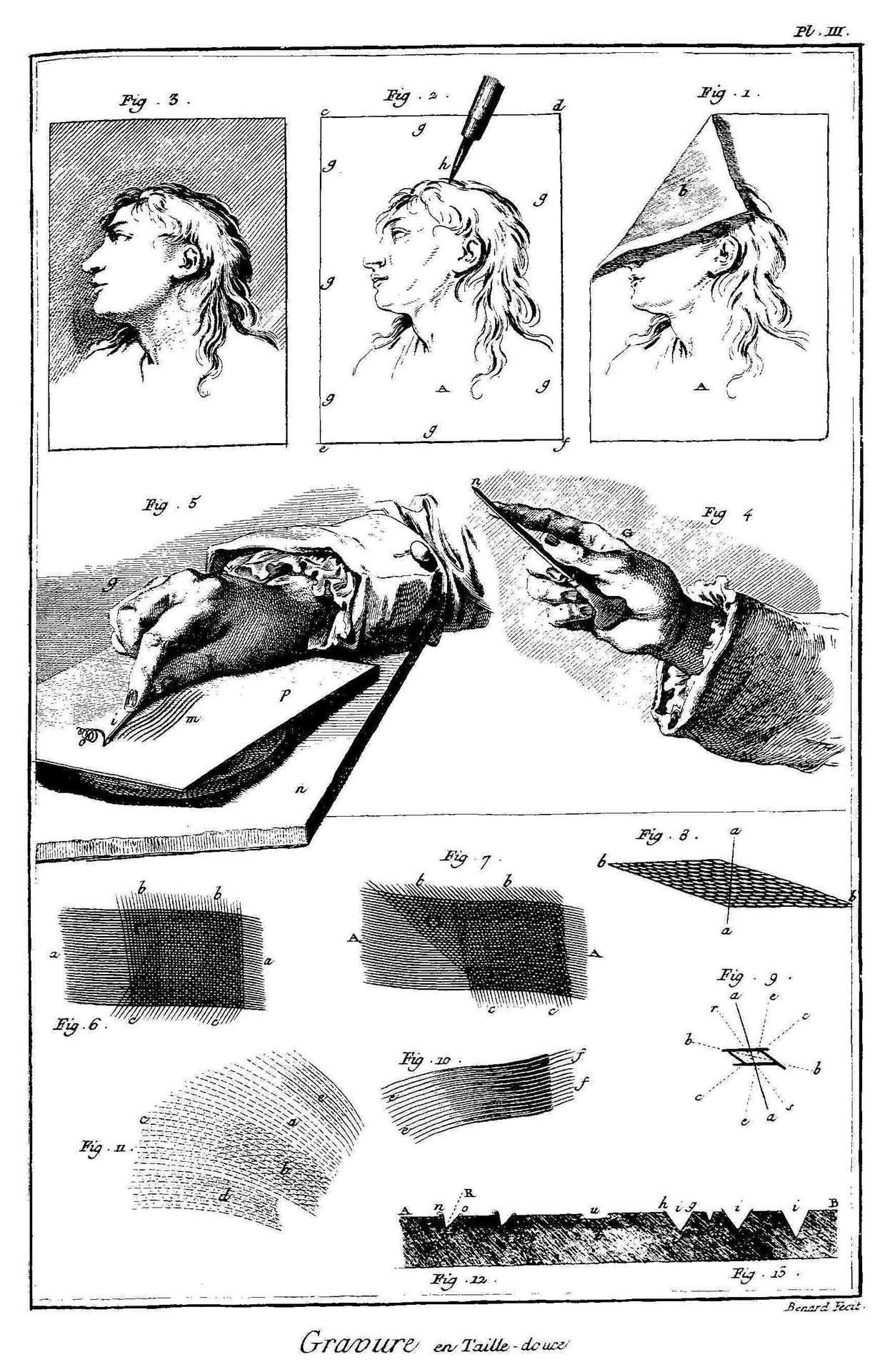 Illustration_Encyclopedie_gravure_Gravure_Encyclopedie.jpg