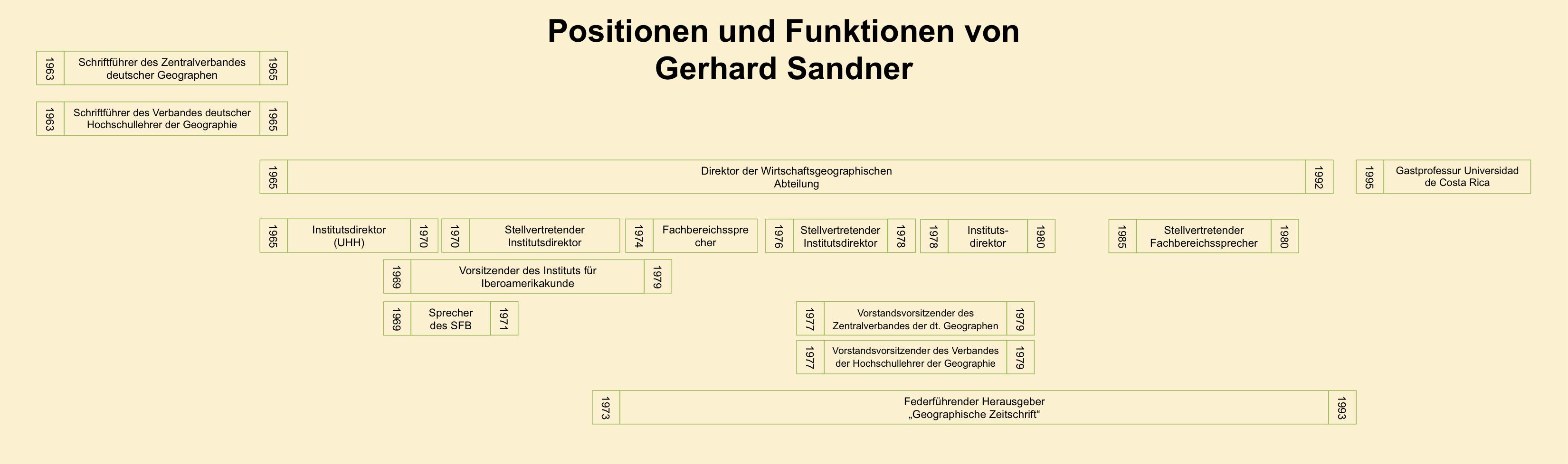 Zeitstrahl_final.png