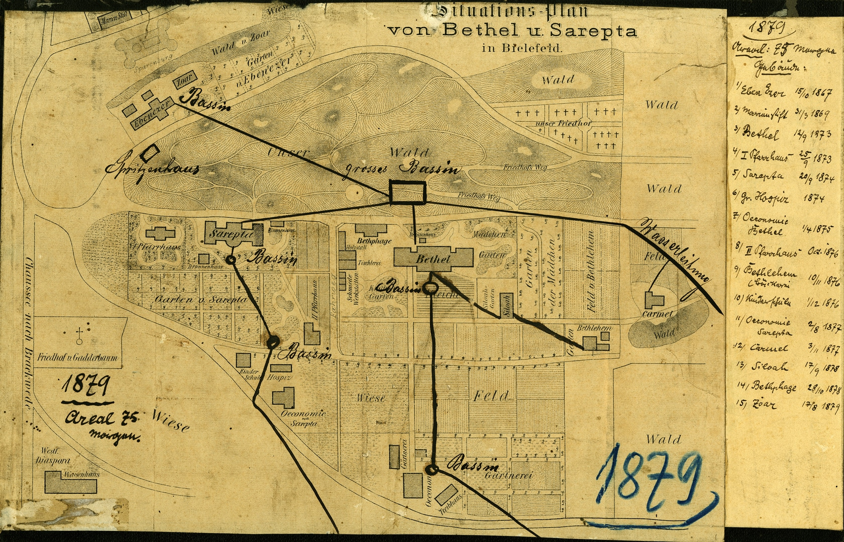 Situationsplan Sarepta und Bethel 1879.jpg