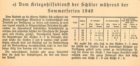 StA Al Blätter der Oberschule Dez 1940_6_detail.jpg