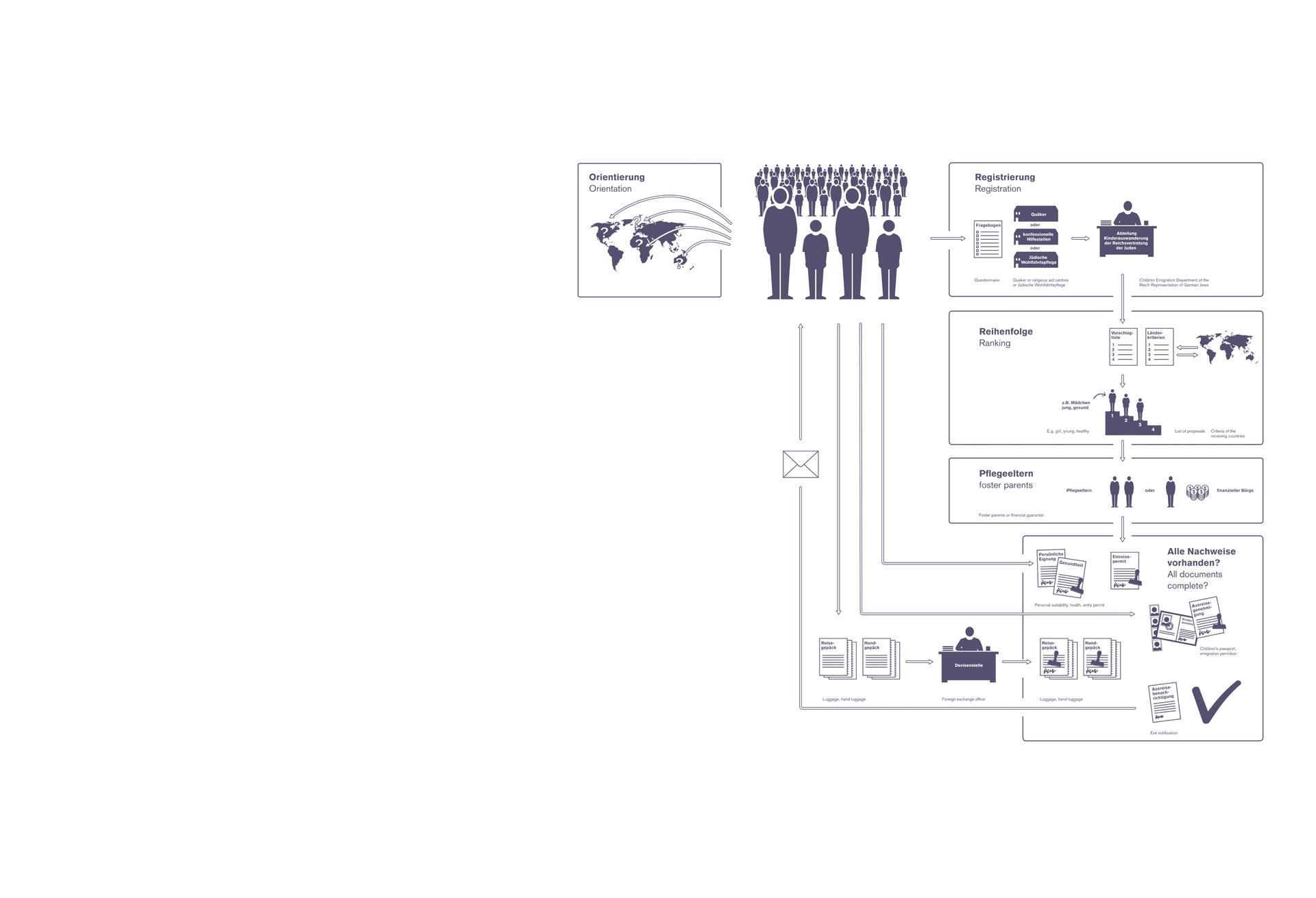 Bürokratie_test.jpg