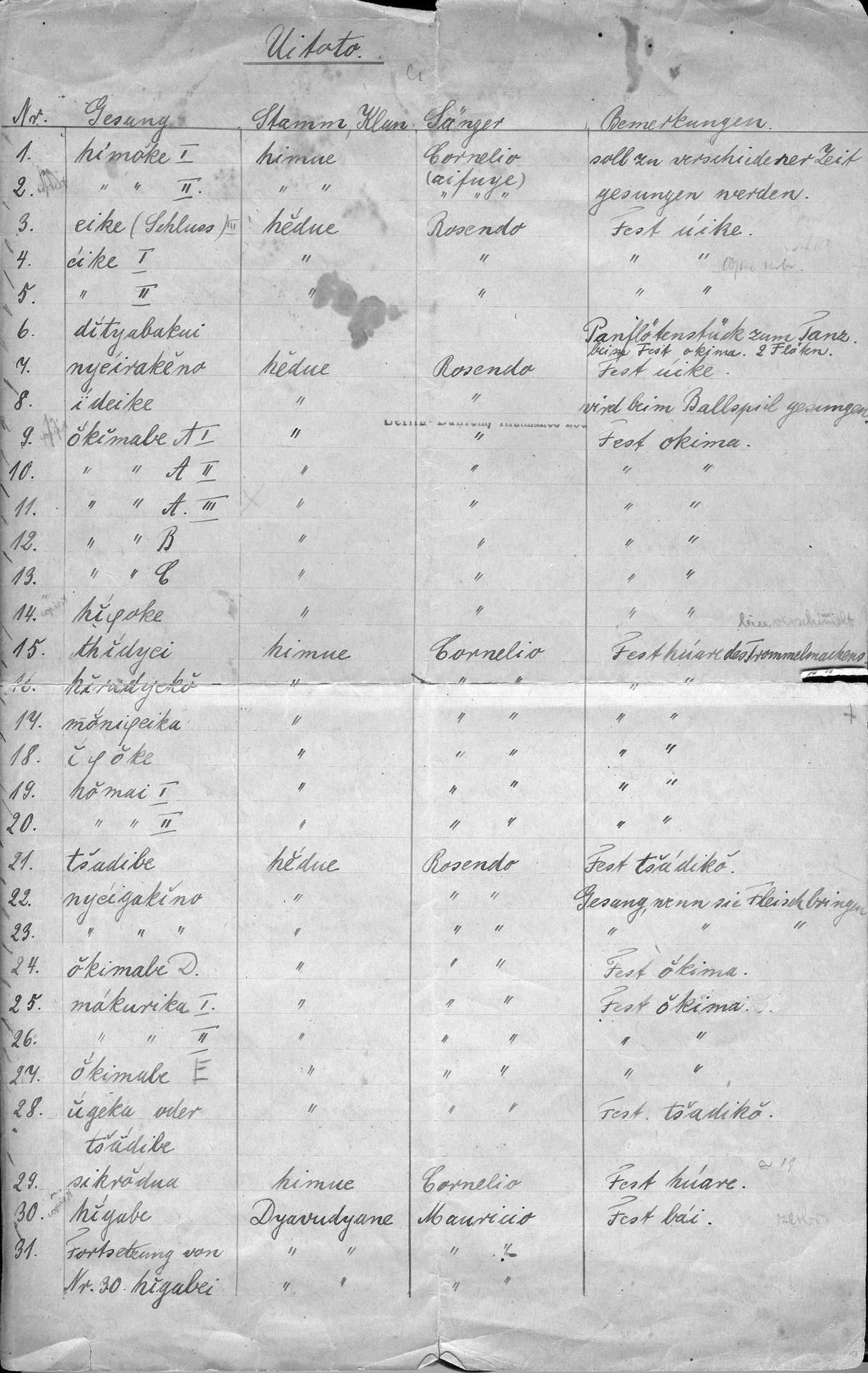 Handschriftliche Tabelle zu Uitoto