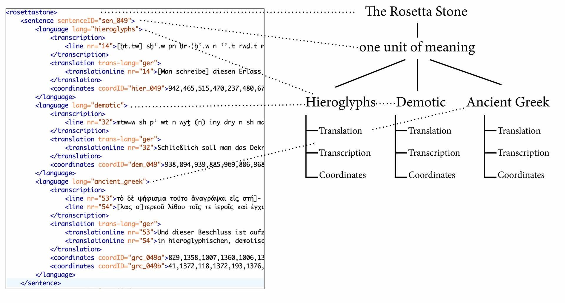 Rosetta Fig. 5.jpg