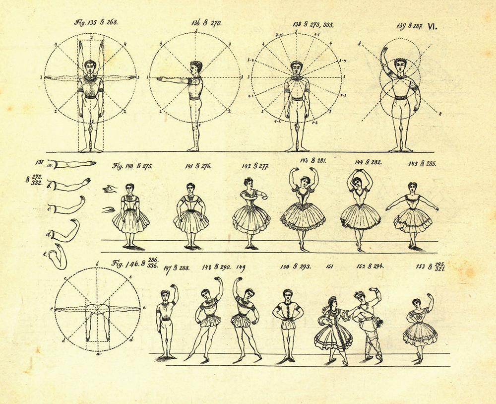 Friedrich Albert Zorn: Atlas zur Grammatik der Tanzkunst und Tanzschreibekunst oder Chorégraphie, Leipzig um 1880