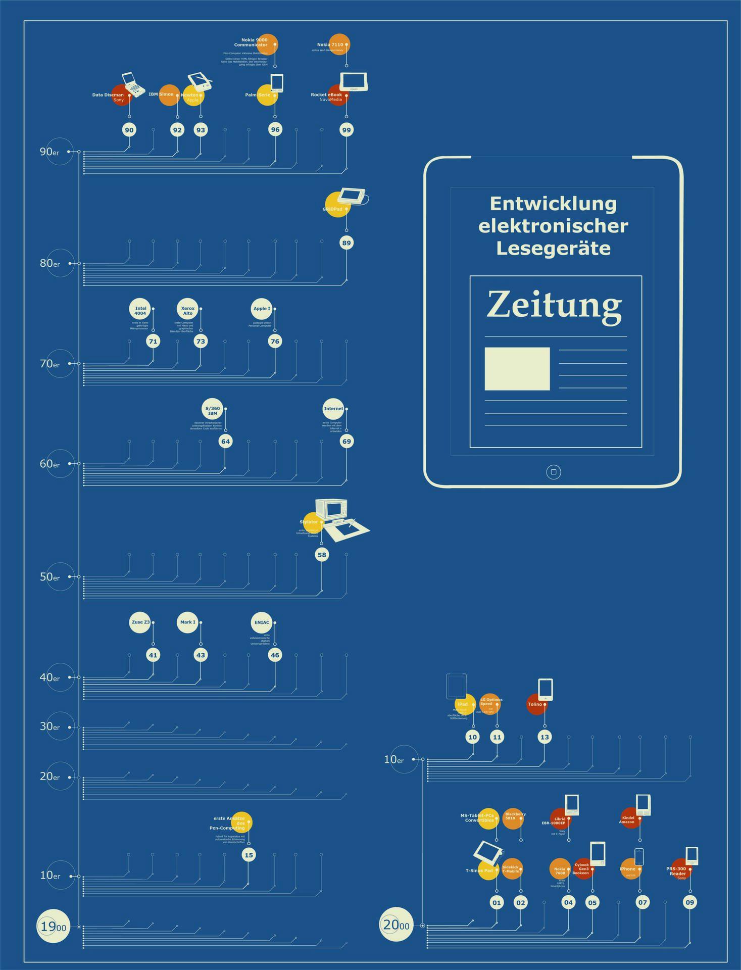 Infografik-Lesegeräte.jpg